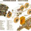 Устройство и ремонт тормозной системы Урала: разбираем вопрос